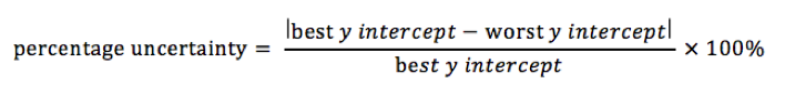 uncertainty-of-y-intercept-eq