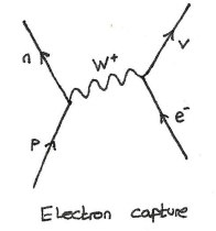 electron_capture