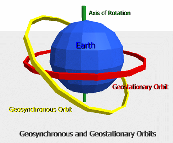 Geosyn.png